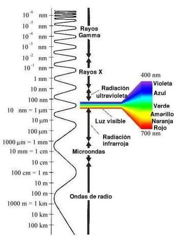 espectro001